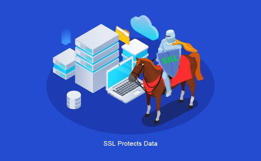SSL Protects Data