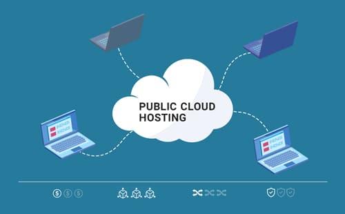 Public cloud hosting