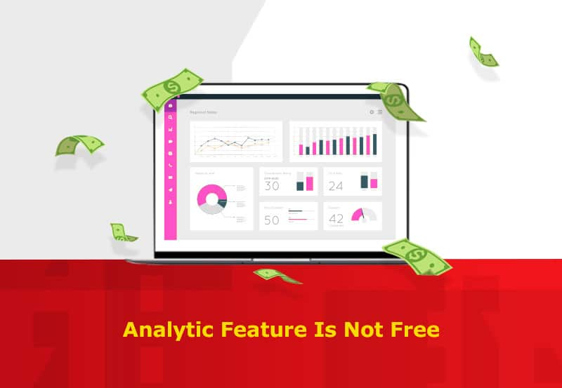 wix site builder's Analytic Feature Is Not Free