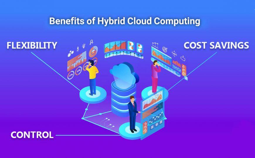 Benefits of Hybrid Cloud Computing